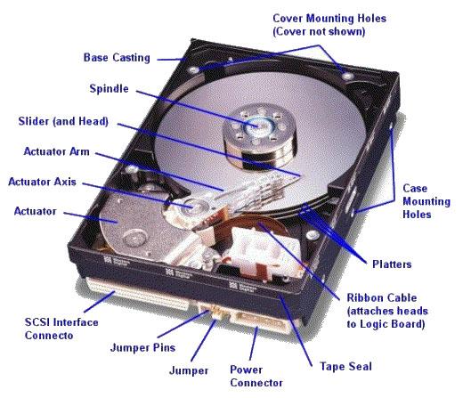 ¿como reparar discos duros? solucion